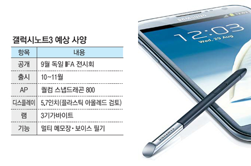 galaxy-note-3-specs-leak