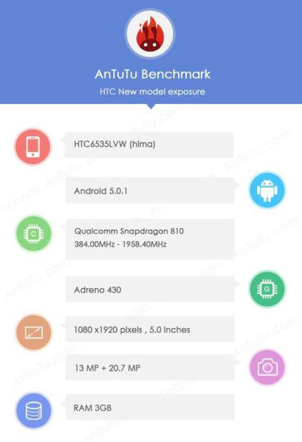 M9-benchmark-leaked