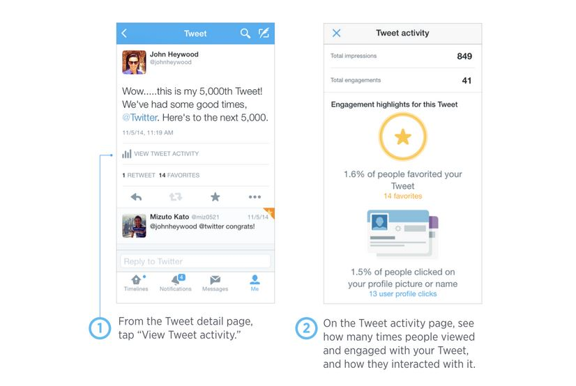 Twitters activity page on iphone