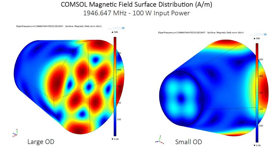 COMSOL-Magnetic-Field-Surface